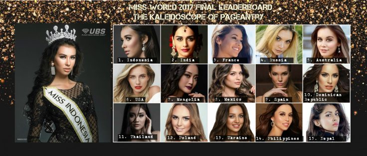miss world 2017 final hotpicks.jpg