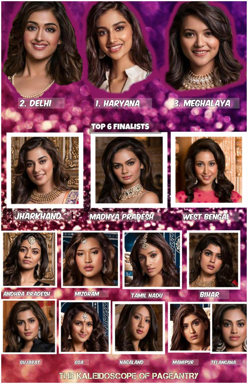 Final Predictions Miss India 2018 Femina.jpg