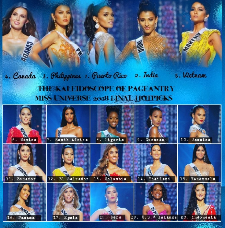 Miss universe 2018 final predictions hotpicks