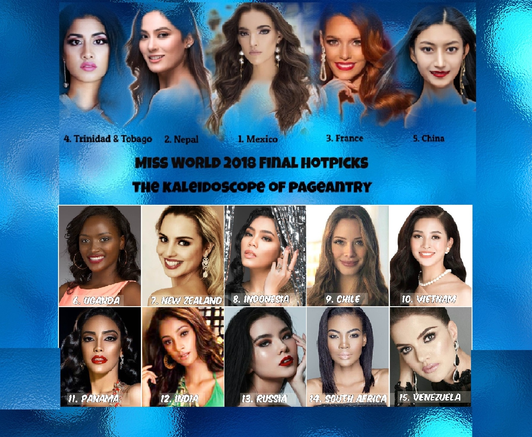 miss world 2018 final predictions