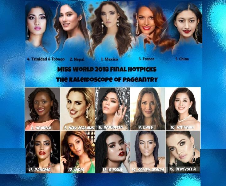 miss world 2018 final predictions